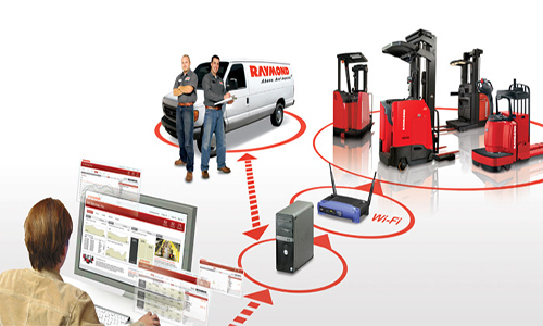 iwarehouse, automation, fleet management