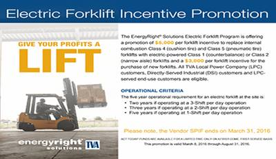 forklifts Memphis