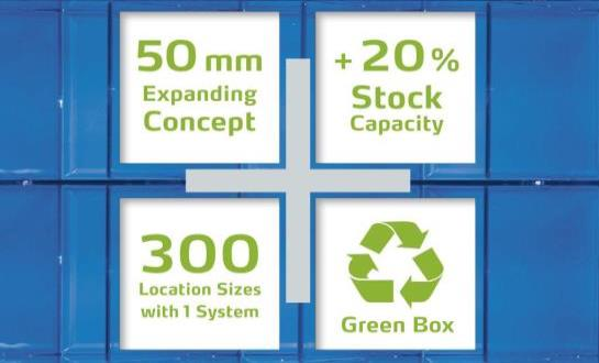 Boxes, Kardex VLM BOX Brochure, Product Overview Brochure, Schematic, Shuttle XP, Sumo Boxes, VLM BOX