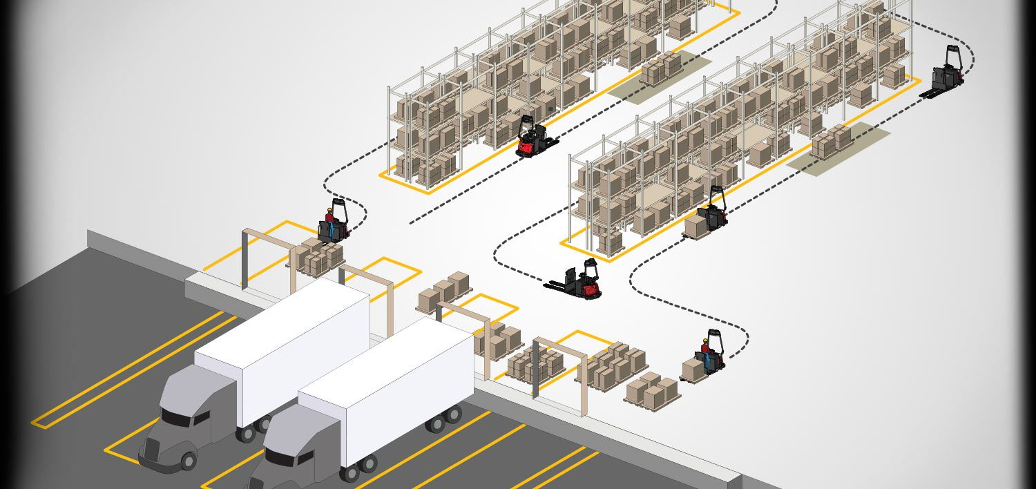 Automated warehouse storage, automatic forklifts, automated storage systems, Heubel Shaw automated storage